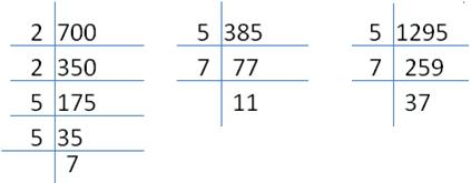 R-s-aggarwal-and-v-aggarwal Solutions Cbse Class 10 Mathematics Chapter - Real Numbers