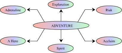 Ncert Solutions Cbse Class 9 English Chapter - The Final Flight