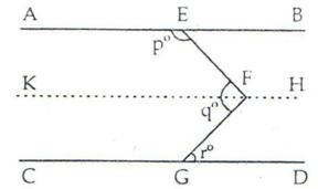 R-s-aggarwal-and-v-aggarwal Solutions Cbse Class 9 Mathematics Chapter - Lines And Angles