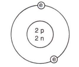 Selina Solutions Icse Class 10 Physics Chapter - Radioactivity