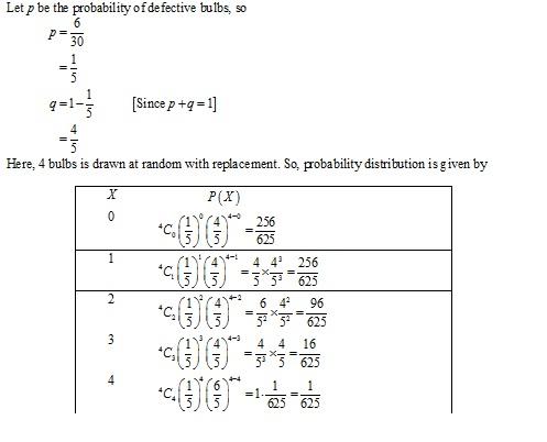 Rd-sharma Solutions Cbse Class 12-science Mathematics Chapter - Binomial Distribution