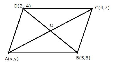 Selina Solutions Icse Class 10 Mathematics Chapter - Equation Of A Line