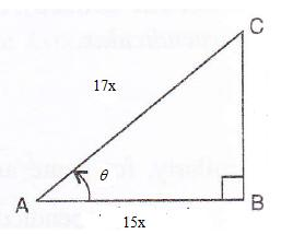 Selina Solutions Icse Class 9 Mathematics Chapter - Trigonometrical Ratios Sine Consine Tangent Of An Angle And Their Reciprocals