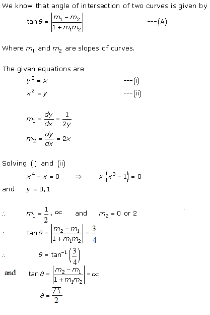 Rd-sharma Solutions Cbse Class 12-science Mathematics Chapter - Tangents And Normals