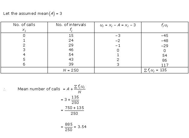 Chapter 15 Statistics - RD Sharma Solutions for Class 10 Mathematics
