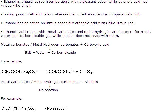 Ncert Solutions Cbse Class 10 Chemistry Chapter - Carbon And Its Compounds