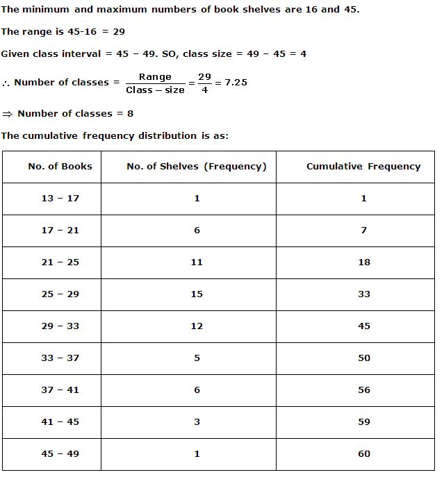 Rd-sharma Solutions Cbse Class 9 Mathematics Chapter - Tabular Representation Of Statistical Data
