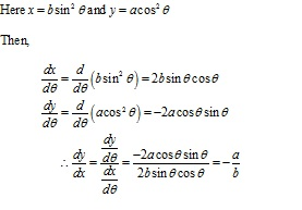 Rd-sharma Solutions Cbse Class 12-science Mathematics Chapter - Differentiation