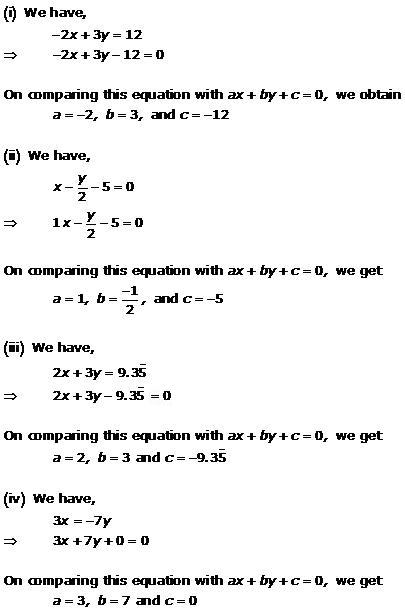 Chapter 7 Linear Equations in Two Variables - RD Sharma Solutions