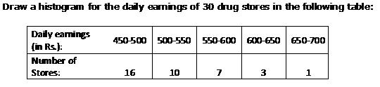 Rd-sharma Solutions Cbse Class 9 Mathematics Chapter - Graphical Representation Of Statistical Data