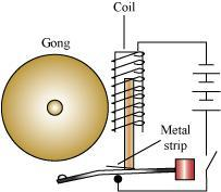 Ncert Solutions Cbse Class 7 Science Chapter - Electric Current And Its Effects