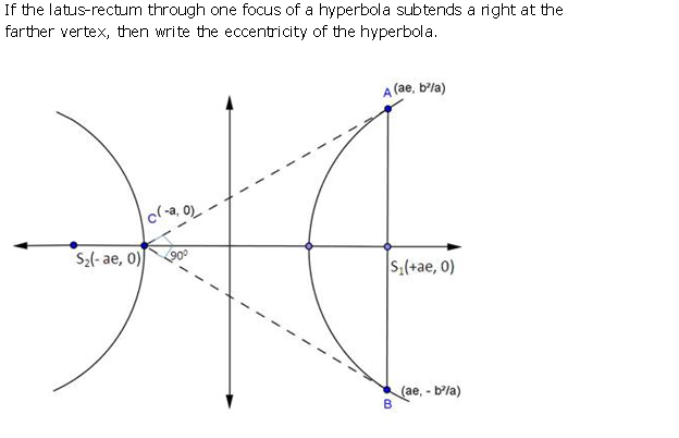Rd-sharma Solutions Cbse Class 11-science Mathematics Chapter - Hyperbola