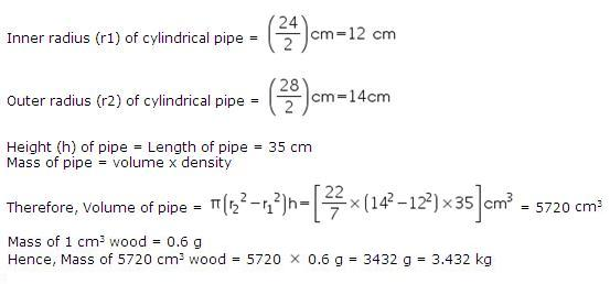 Rd-sharma Solutions Cbse Class 9 Mathematics Chapter - Surface Areas And Volume Of A Circular Cylinder
