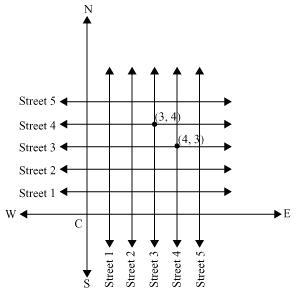 Ncert Solutions Cbse Class 9 Mathematics Chapter - Coordinate Geometry