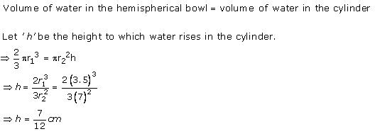 Rd-sharma Solutions Cbse Class 9 Mathematics Chapter - Surface Areas And Volume Of A Sphere