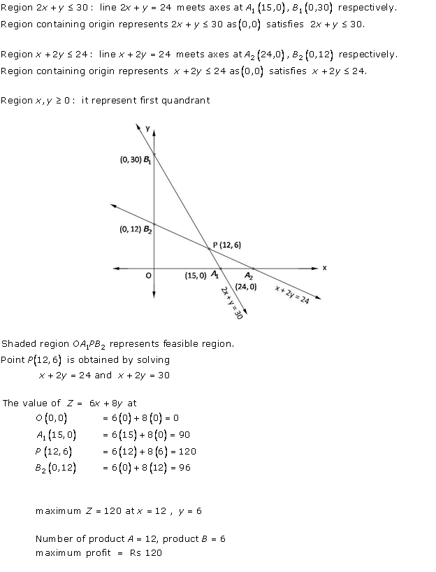 Rd-sharma Solutions Cbse Class 12-science Mathematics Chapter - Linear Programming