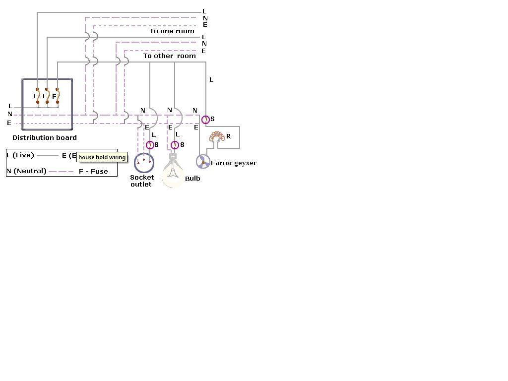 Draw A Schematic Diagram Of An Electric Domestic Circuit Consisting Distribution Board Re Gards
