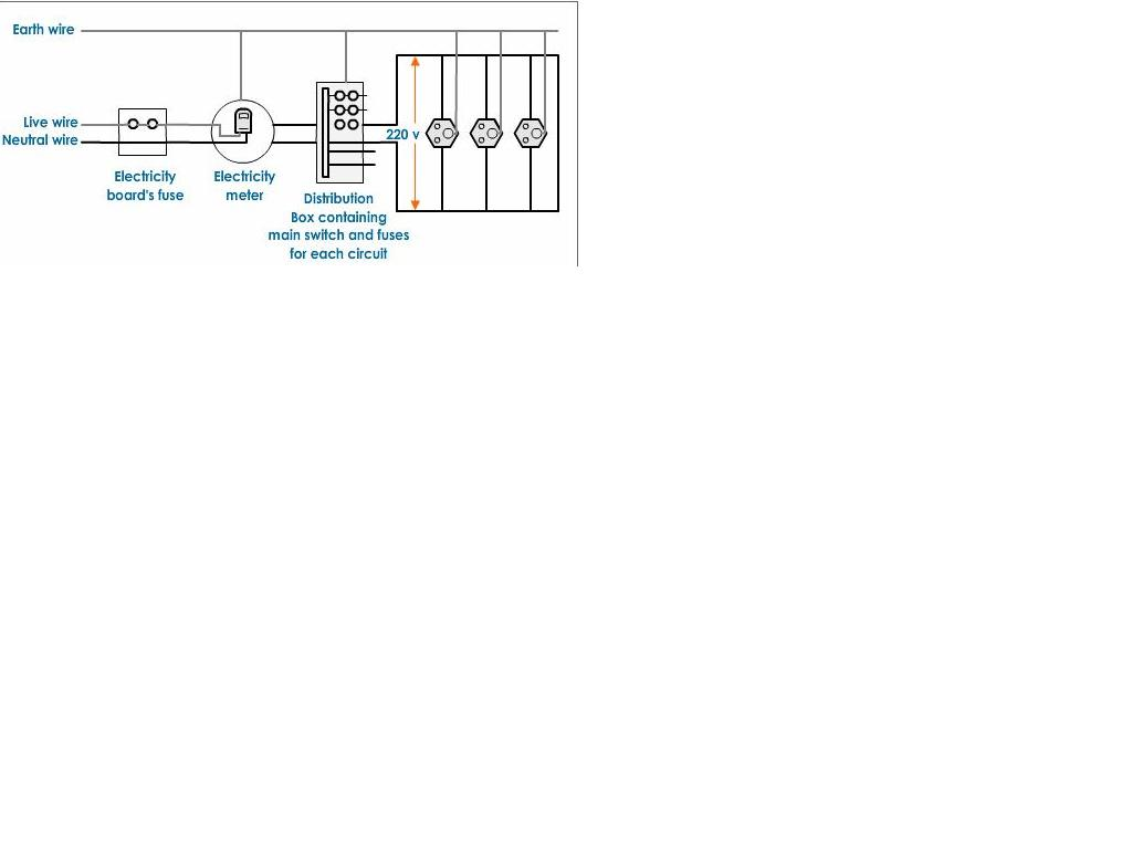 what are the characteristics of electricity supplied for domestic ...