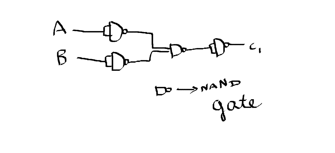 For Combination Of Logic Gates Shown Above Determine A Boolean Circuit Diagram Using Aboolean Equation And Bprepare Its Truth Table