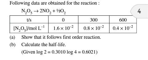 Questions and Answers of Chemical Kinetics Order And