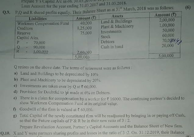 Questions and Answers of CBSE Class 12 Commerce Accountancy