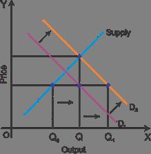 Chapter 5 Market Equilibrium - Ashok Srivastava Solutions
