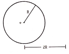 H-c-verma Solutions Cbse Class 12-science Physics Chapter - Gauss Law