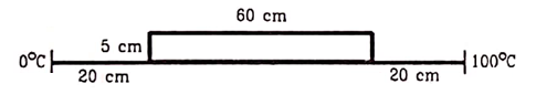 H-c-verma Solutions Cbse Class 12-science Physics Chapter - Heat Transfer