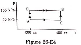 H-c-verma Solutions Cbse Class 12-science Physics Chapter - Laws Of Thermodynamics