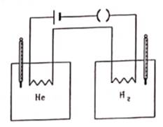 H-c-verma Solutions Cbse Class 12-science Physics Chapter - Specific Heat Capacities Of Gases