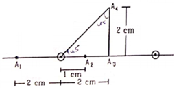 H-c-verma Solutions Cbse Class 12-science Physics Chapter - Magnetic Field Due To Current