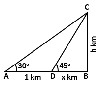 R-s-aggarwal-and-v-aggarwal Solutions Cbse Class 10 Mathematics Chapter - Height And Distance
