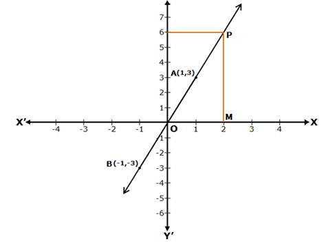 R-s-aggarwal-and-v-aggarwal Solutions Cbse Class 9 Mathematics Chapter - Linear Equations In Two Variables