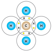 Selina Solutions Icse Class 9 Chemistry Chapter - Atomic Structure And Chemical Bonding