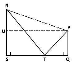 Frank Solutions Icse Class 9 Mathematics Chapter - Pythagoras Theorem