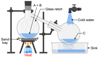 Selina Solutions Icse Class 10 Chemistry Chapter - Study Of Compounds C Nitric Acid