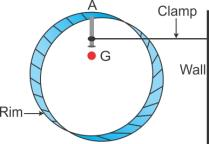 Selina Solutions Icse Class 10 Physics Chapter - Force
