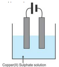 Frank Solutions Icse Class 10 Chemistry Chapter - Electrolysis
