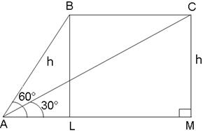 the angle of elevation of a jet fighter from a point a on