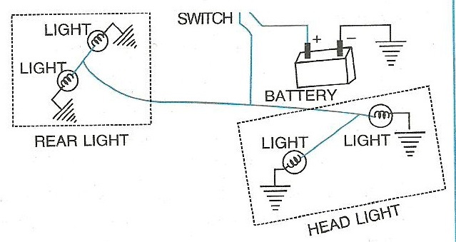 the diagram below in the figure shows the electrical system of a car to operate the two head