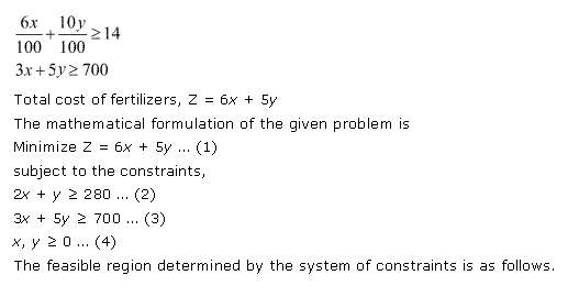 Ncert Solutions Cbse Class 12-science Mathematics Chapter - Linear Programming