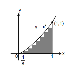 IIT JEE Mathematics - Integral Calculus free Notes, Solved Questions
