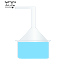 Frank Solutions Icse Class 10 Chemistry Chapter - Study Of Compounds I Hydrogen Chloride
