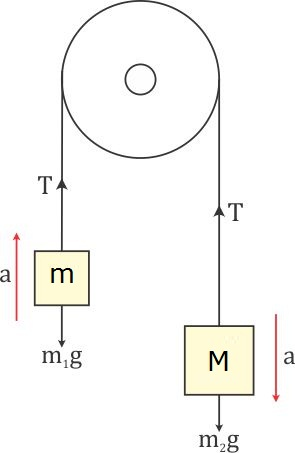 two mass m and m are connected at ywo ends of an