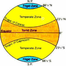 heat zones of earth diagram 969e5hmm geography topperlearning com