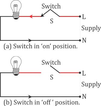 Selina Solutions Icse Class 10 Physics Chapter - Household Circuits