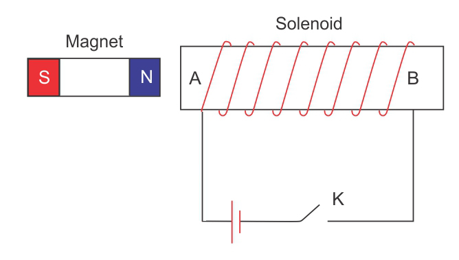 Selina Solutions Icse Class 10 Physics Chapter - Electro Magnetism
