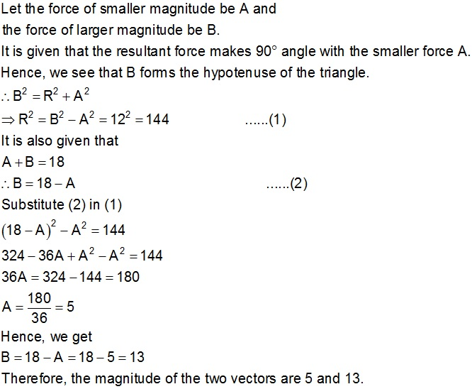 the sum of the magnitudes of two forces acting at a point is 18n and
