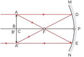 what is the minimum distance between an object and it s