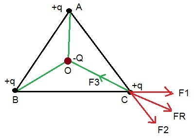 if three charges q are placed at corners of equilateral